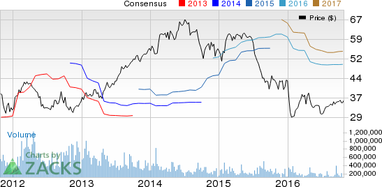 BorgWarner (BWA) Q3 Earnings: Will the Stock Disappoint?