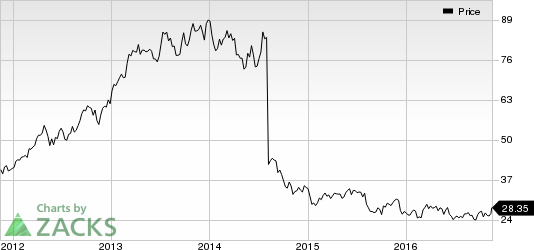 Discovery Communications (DSCA) Jumps: Stock Rises 7.2%