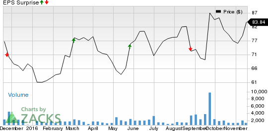 What's in the Cards for Tech Data (TECD) in Q3 Earnings?