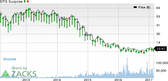 Ensco (ESV) to Report Q4 Earnings: What's in the Cards?