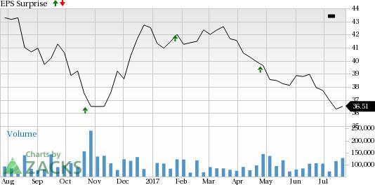 Telecom Stocks' Q2 Earnings to Watch on Jul 25: T, JNPR
