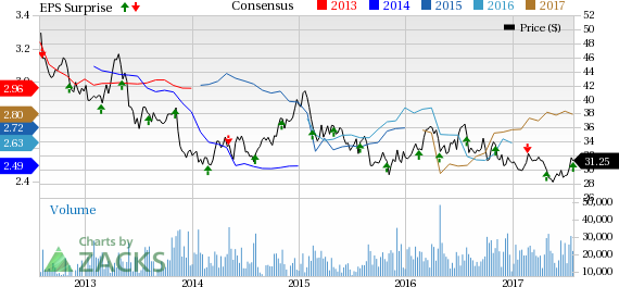 FirstEnergy (FE) Q2 Earnings Meet, Revenues Miss Estimates