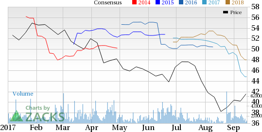5 Sell-Ranked Energy Stocks with Declining Estimates to Avoid ...