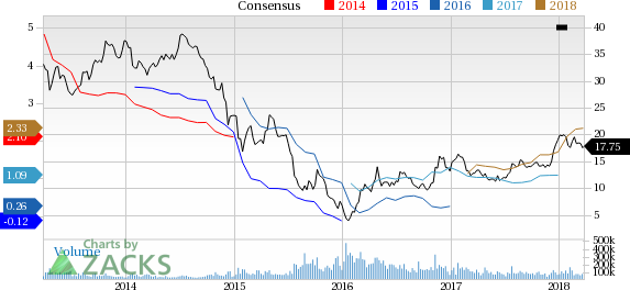 Fcx Stock Quote Impressive Freeport FCX Up 48% In 48 Months What's Driving The Stock March