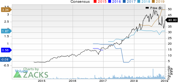 Eldorado Resorts, Inc. Price and Consensus