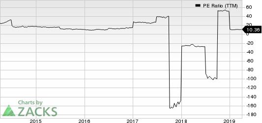 Hallmark Financial Services, Inc. PE Ratio (TTM)