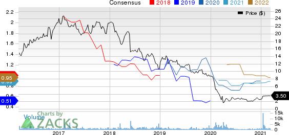 Golar LNG Partners LP Price and Consensus