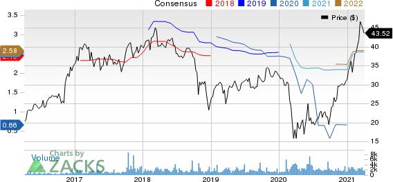 Pacific Premier Bancorp Inc Price and Consensus