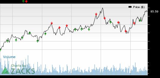 Duke Energy Stock Quote Delectable Duke Energy Duk Stock To Beat Q2 Earnings Estimates  Nasdaq