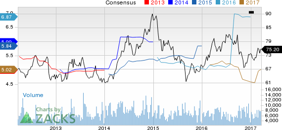 Entergy (ETR) Up 3% Since Earnings Report: Can It Continue?