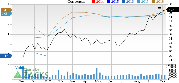 Aa Stock Quote Cool Why You Shouldn't Bet Against Alcoa Corporation AA Stock Nasdaq