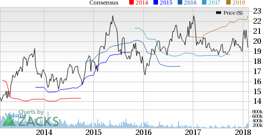 Will High Revenues Support Western Union Wu Q4 Earnings Nasdaq