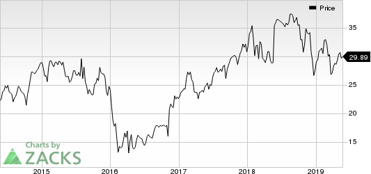 American Equity Investment Life Holding Company Price