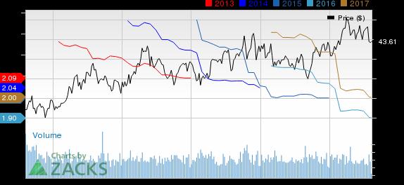 Can Coca-Cola (KO) Counter Emerging Market Headwinds?