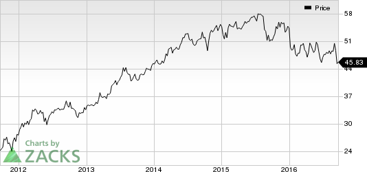 The Real Reason You Shouldn't Own Wells Fargo (WFC) Stock Now