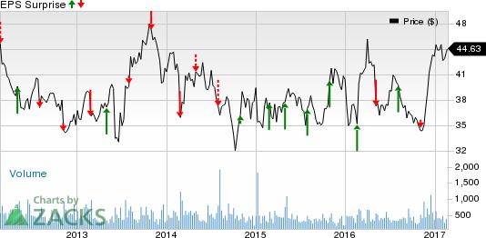 Telecom Stocks' Q4 Earnings to Watch on Feb 24: SATS, USM