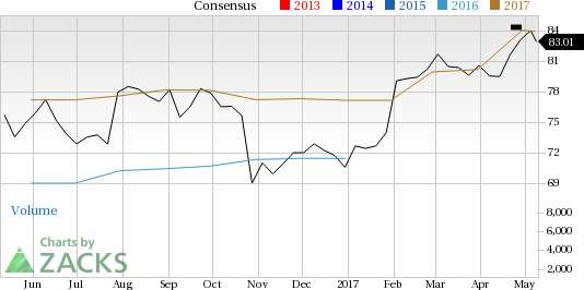 How Avery Dennison (AVY) Stock Stands Out in a Strong Industry