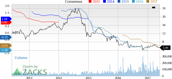 Why Is Weatherford (WFT) Down 9.4% Since the Last Earnings Report?
