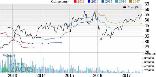 Marathon Petroleum (MPC) Q2 Earnings: What's in the Cards?