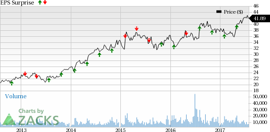 Ball Corporation (BLL) Q2 Earnings: Is a Beat in the Offing?
