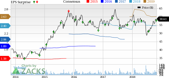 Starbucks SBUX Stock Up On Q60 Earnings And Revenue Beat Nasdaq Awesome Sbux Stock Quote