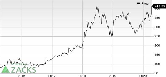 Netflix, Inc. Price