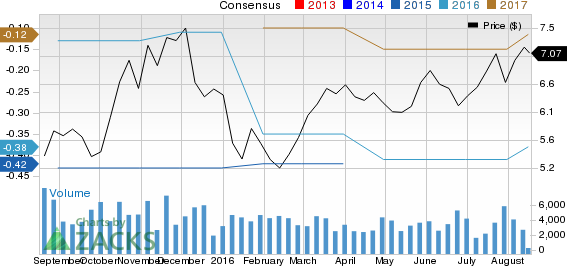 Is Applied Micro (AMCC) Stock a Solid Choice Right Now?