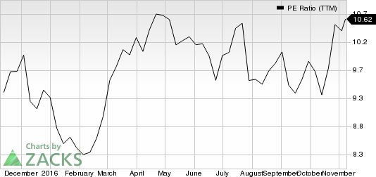 3 Reasons Value Stock Investors Will Love Eastman Chemical (EMN)