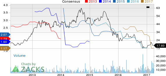 Tenet Healthcare (THC) Down 4.9% Since Earnings Report: Can It Rebound?