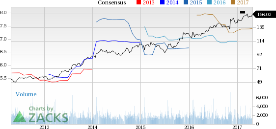 Is Raytheon Company (RTN) Set to Beat Again in Q1 Earnings?