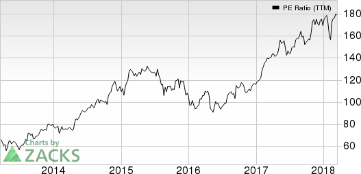 Kemet Corporation PE Ratio (TTM)