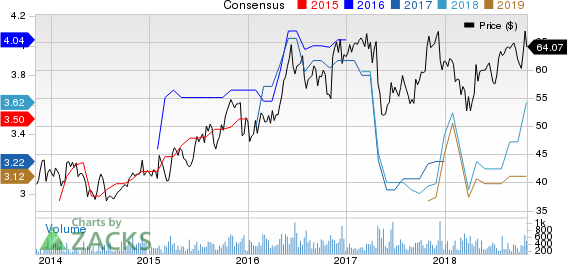 AMERISAFE, Inc. Price and Consensus