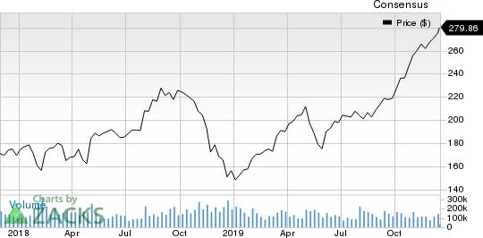 Costamare Inc. Price and Consensus