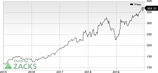 Bio-Rad Laboratories, Inc. Price
