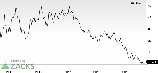 Deutsche Bank (DB) CEO Dismisses Commerzbank Merger Talks