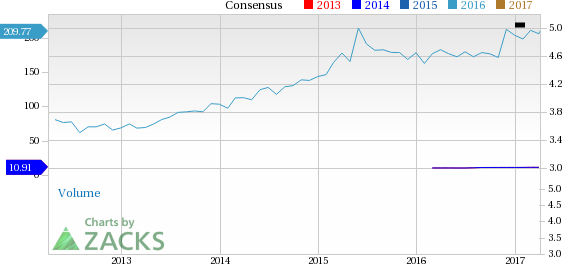 Why Is Humana (HUM) Up 5.2% Since the Last Earnings Report?