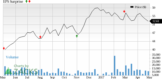 Why Earnings Season Could Be Great for ONEOK (OKE)
