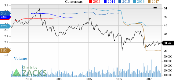 HCP, Inc. (HCP) Up 2.7% Since Earnings Report: Can It Continue?
