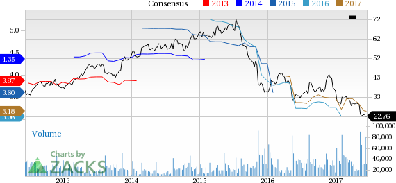 Why Is Macy's (M) Down 6.8% Since the Last Earnings Report?