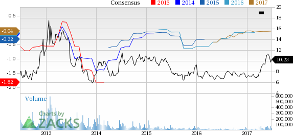 Should BlackBerry (BBRY) Be on Your Radar Now?