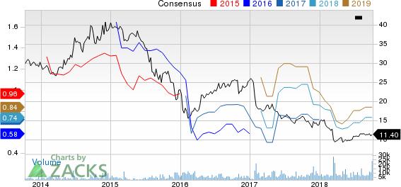 Enbridge Energy Partners, L.P. Price and Consensus