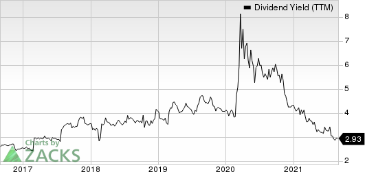 Interpublic Group of Companies, Inc. The Dividend Yield (TTM)