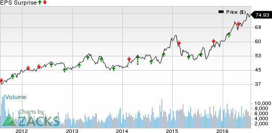 SCANA (SCG) to Report Q2 Earnings: Will Stock Disappoint?