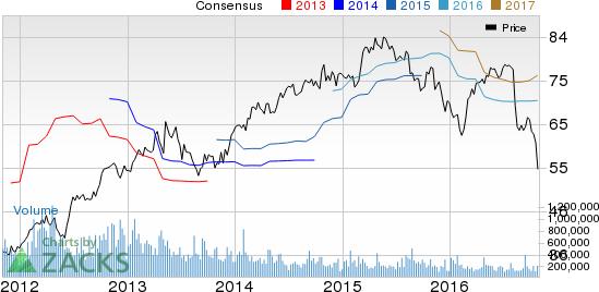 DaVita (DVA) in Focus: Stock Surges 6.3% in Session