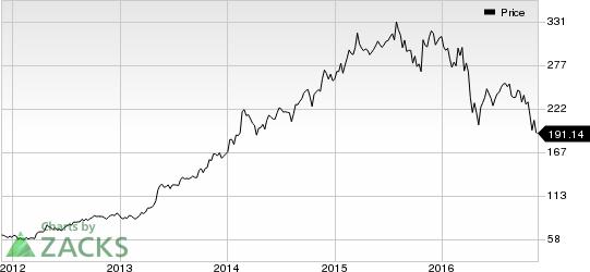Allergan Acquires Chase Pharma, Expands CNS Portfolio