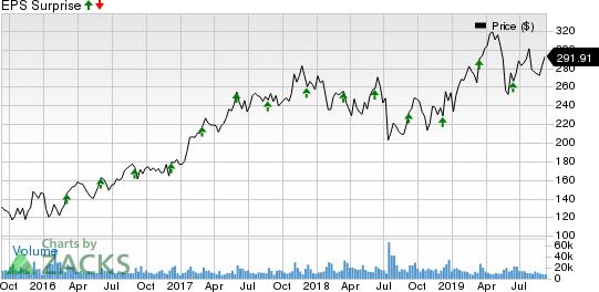 Broadcom Inc. Price and EPS Surprise