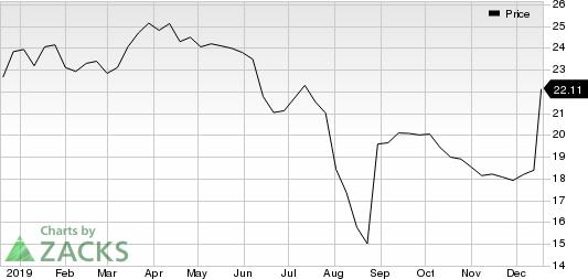 Tallgrass Energy GP, LP Price