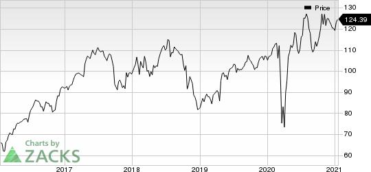 Quest Diagnostics Incorporated Price