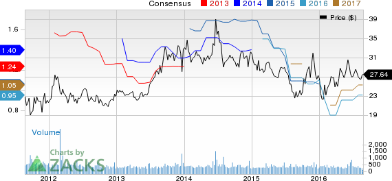 Gorman-Rupp (GRC) is Now a Strong Buy: Should You Add?