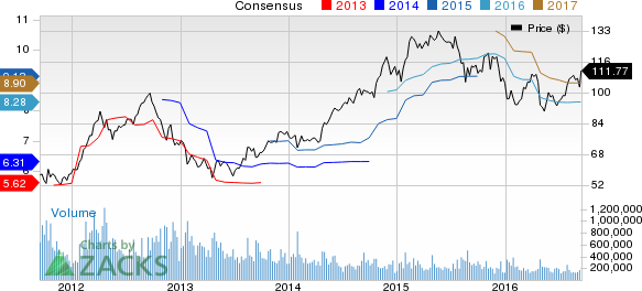 How CONSOL Energy (CNX) Stock Stands Out in a Strong Industry